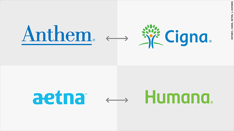 Humana Health Insurance >> Aetna And Humana Call Off 34 Billion Merger Privus Healthcare